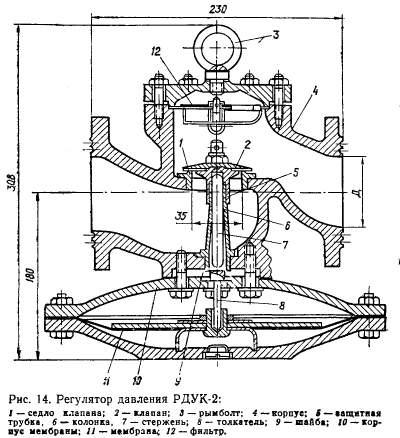 Первичный Преобразователь ИРВИС-РС4М-ПП-Г-ДДП-16-100