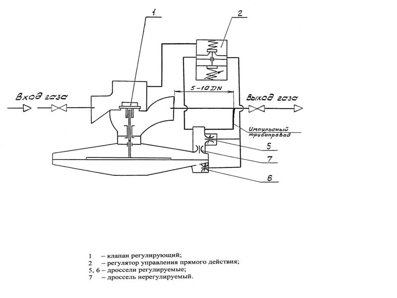 2. Порвана мембрана пилота.  Схема соединений регулятора давления газа прямого действия РДБК-1П.